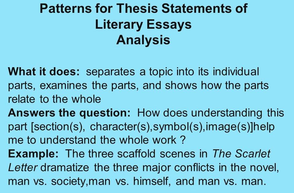 All You Should Know About Literary Analysis